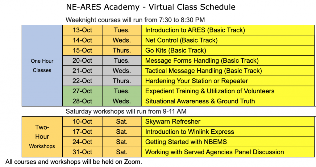 New England ARES Academy Schedule-1, 9-18-2020
