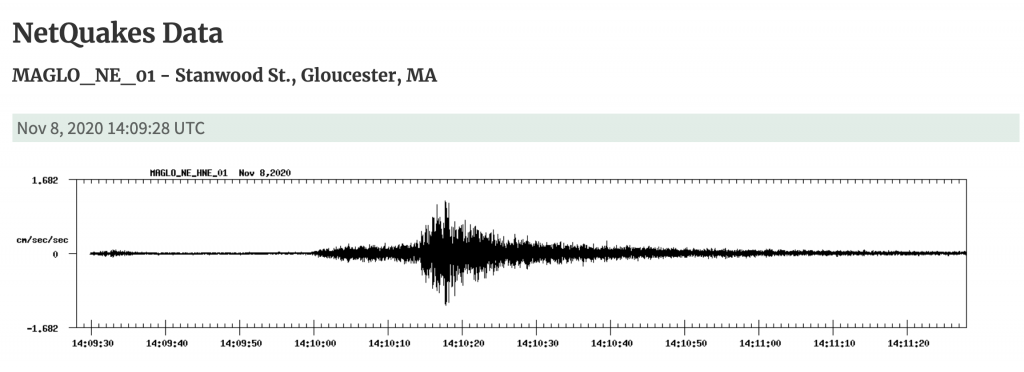 image of seismometer at Cape Ann ARA club station